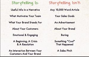 story, branding, marketing,